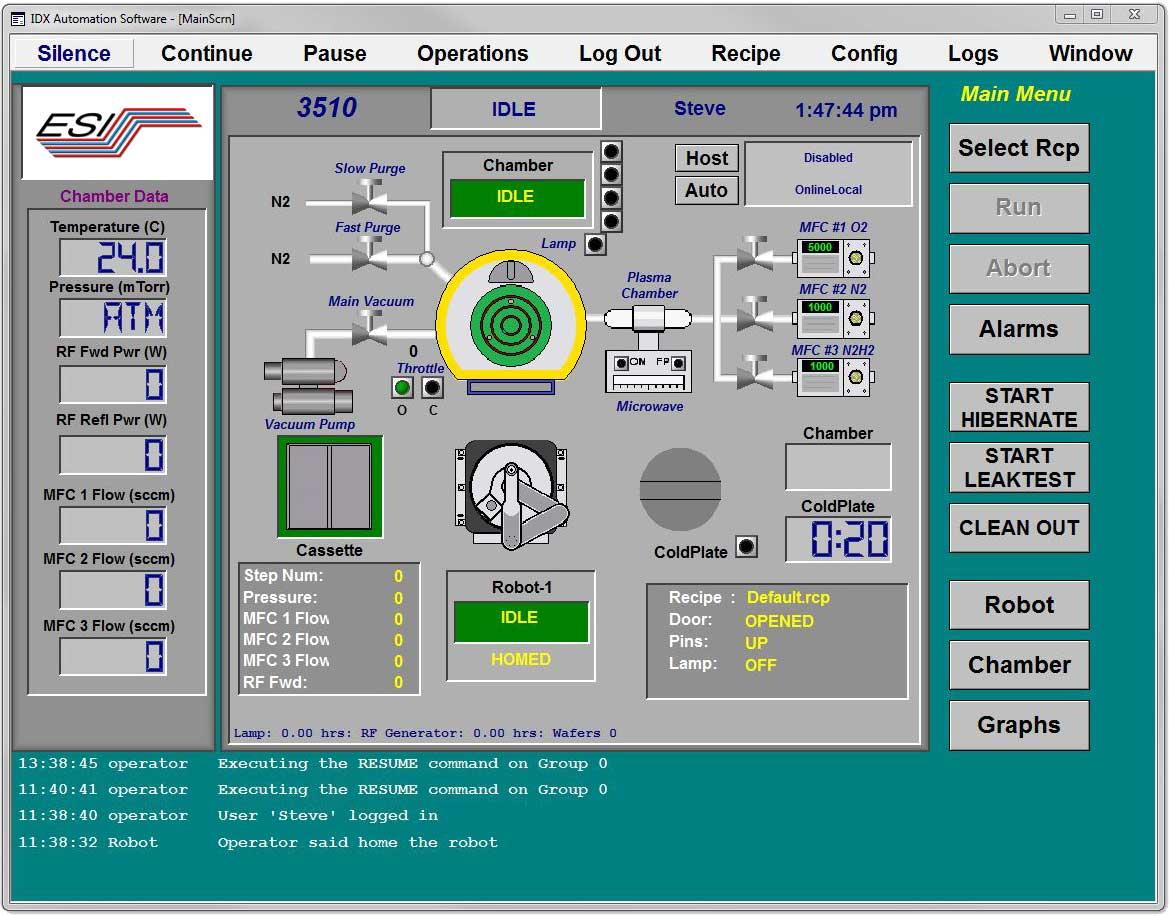 IDX, Flexware, GUI, HMI, L3510, Gasonics